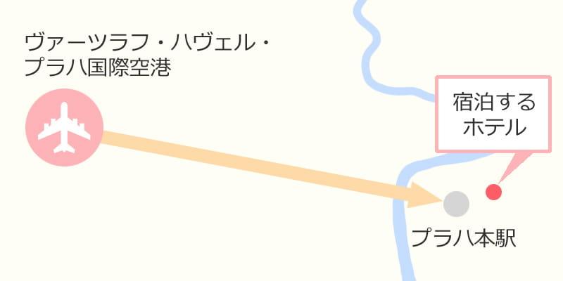 プラハ空港からプラハ本駅までの地図
